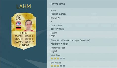 FIFA 16 ratings: The best players by strengths