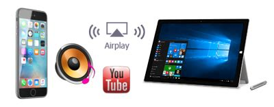 2020 Top 3 Free PC AirPlay Receivers Download