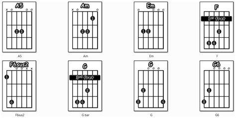 Don't Fear The Reaper, Blue Oyster Cult, guitar video tutorial